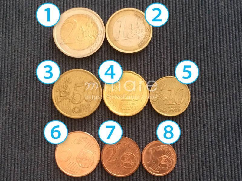 ユーロコインの種類と見分け方